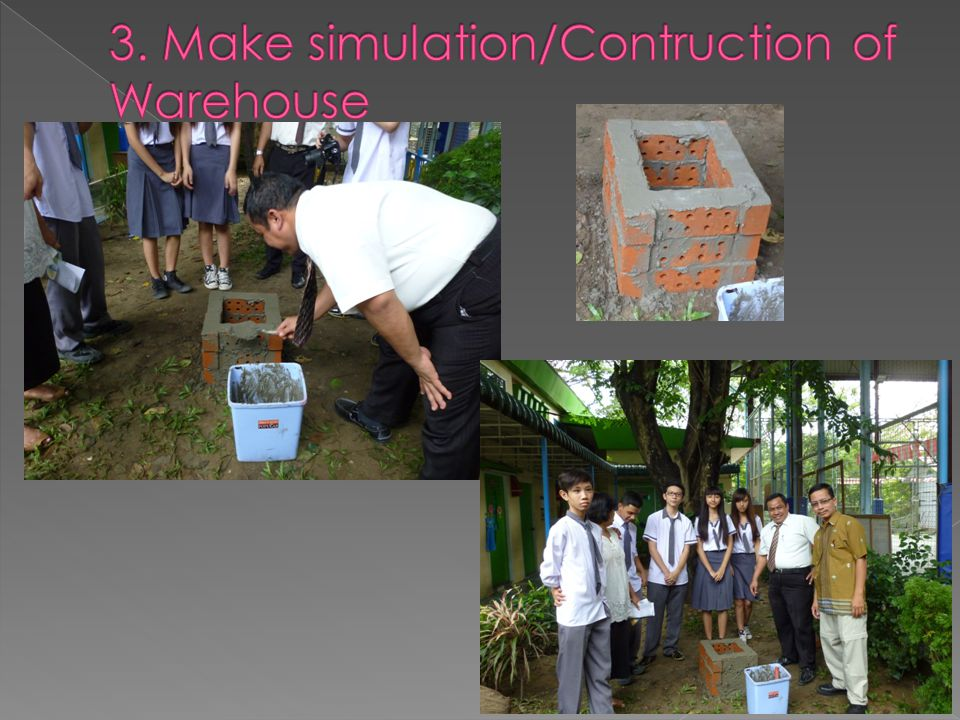 1. The Teacher Give Explanation About the process of the project 2.