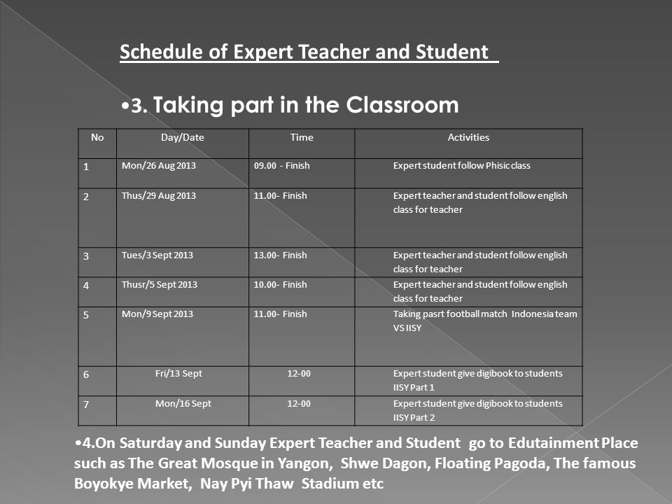 NoDay/DateTimeActivities 1Tue/27 Aug 201309.00 - FinishExplanation from Engineer 2Fri/30 Aug 201311.00- FinishPresentation for math project 3Mon/2 Sept 201313.00- FinishDoing the social project 4Wed/4 Sept 201310.00- Finish Doing the language project and explanation from Docor 5Fri/ 6 Sept 201311.00- FinishDoing The Science project 6Mon/9 Sept 201310.00- FinishPresentation for math project 7Wed/11 Sept 201310.00-FinishMaking contruction of warehouse Schedule of Expert Teacher and Student 2.