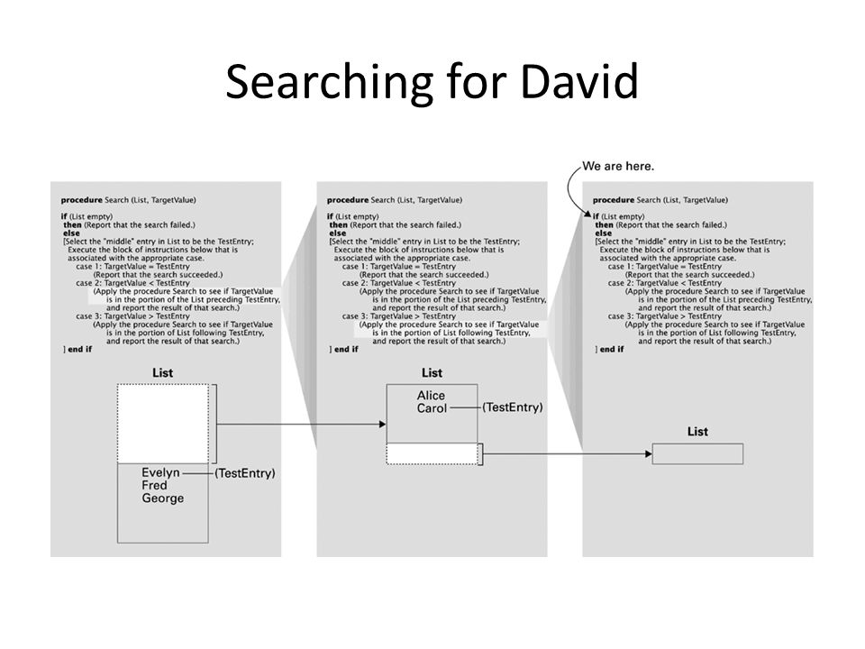 Searching for David