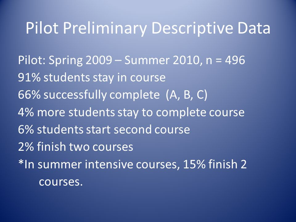 Pilot Preliminary Descriptive Data Pilot: Spring 2009 – Summer 2010, n = % students stay in course 66% successfully complete (A, B, C) 4% more students stay to complete course 6% students start second course 2% finish two courses *In summer intensive courses, 15% finish 2 courses.