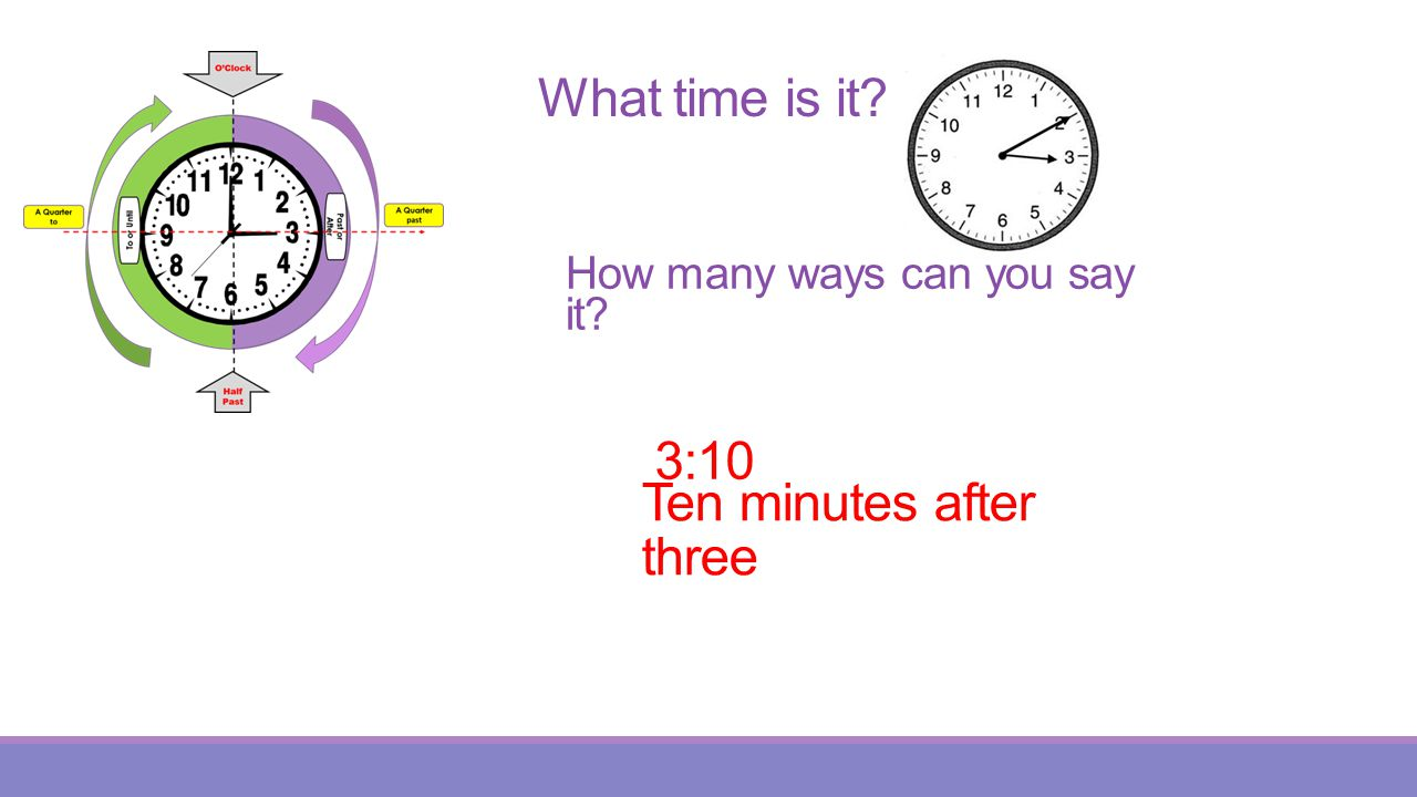 What time is it? How many ways can you say it? 3:10 Ten minutes after three