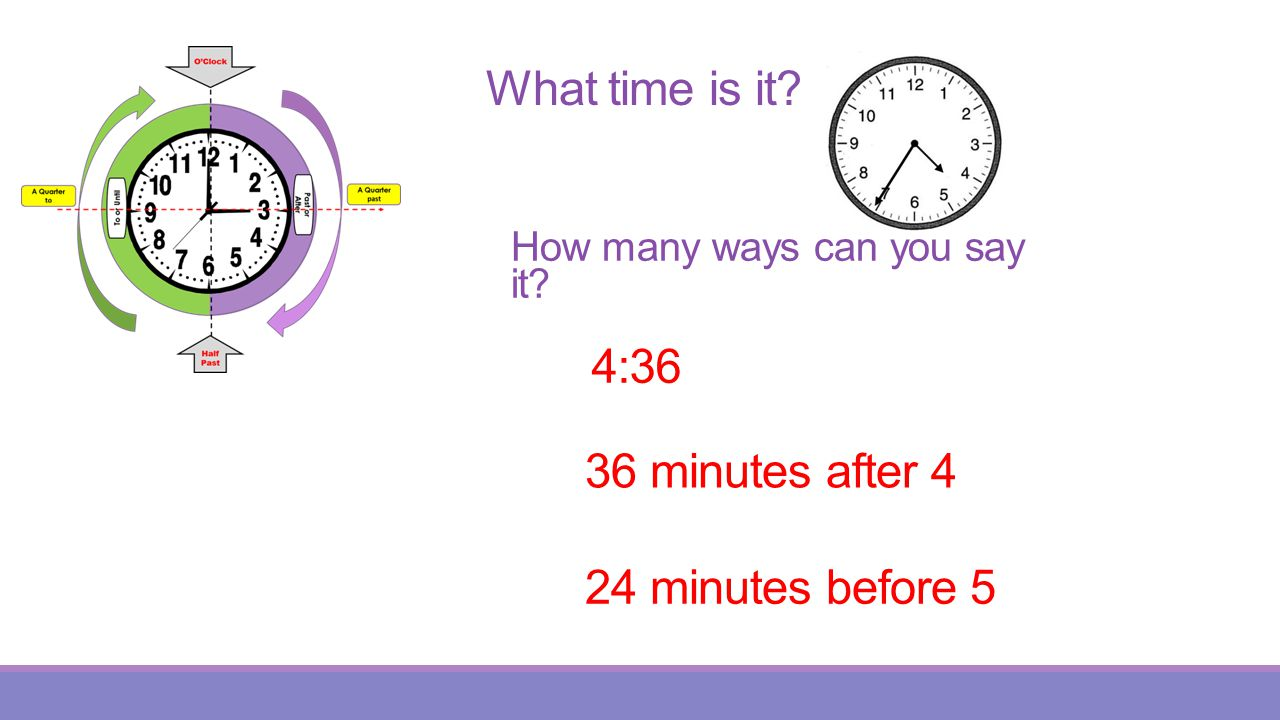 What time is it? How many ways can you say it? 4:36 36 minutes after 4 24 minutes before 5