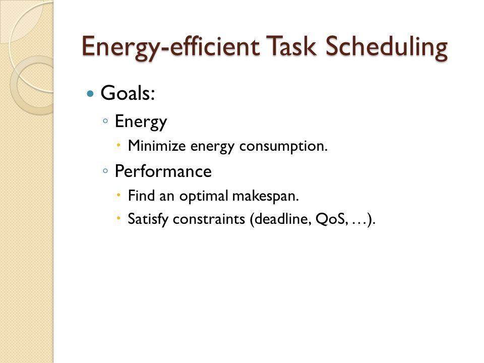 Energy-efficient Task Scheduling Goals: Energy Minimize energy consumption.