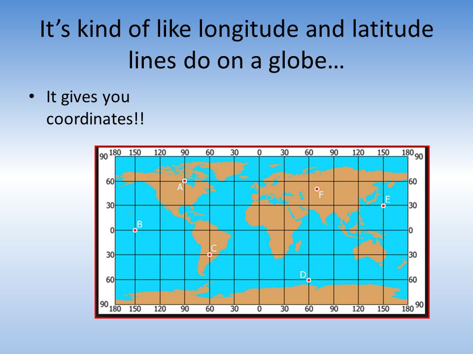 Its kind of like longitude and latitude lines do on a globe… It gives you coordinates!!