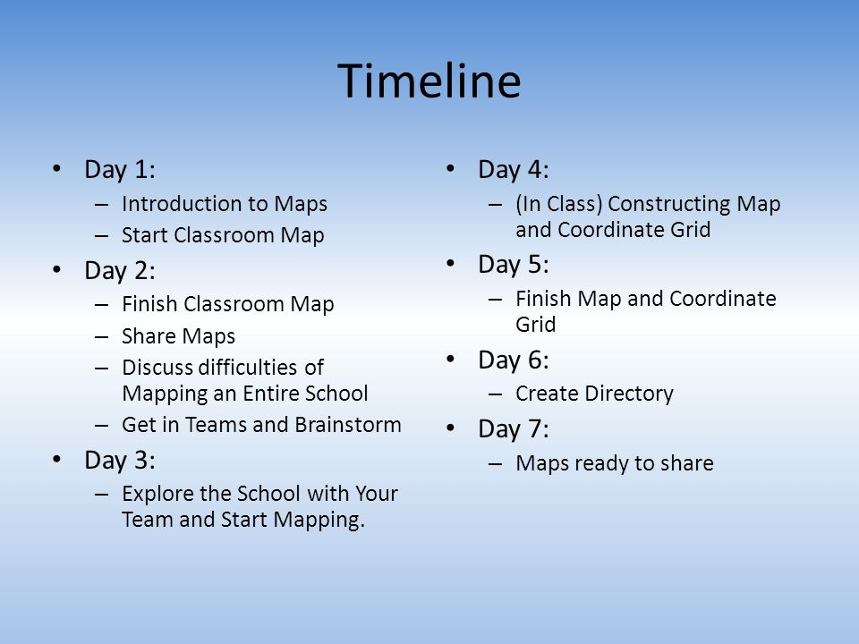 Timeline Day 1: – Introduction to Maps – Start Classroom Map Day 2: – Finish Classroom Map – Share Maps – Discuss difficulties of Mapping an Entire Sc
