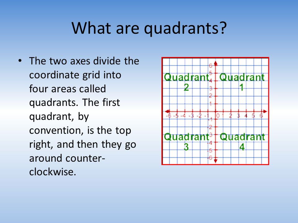 What are quadrants? The two axes divide the coordinate grid into four areas called quadrants. The first quadrant, by convention, is the top right, and