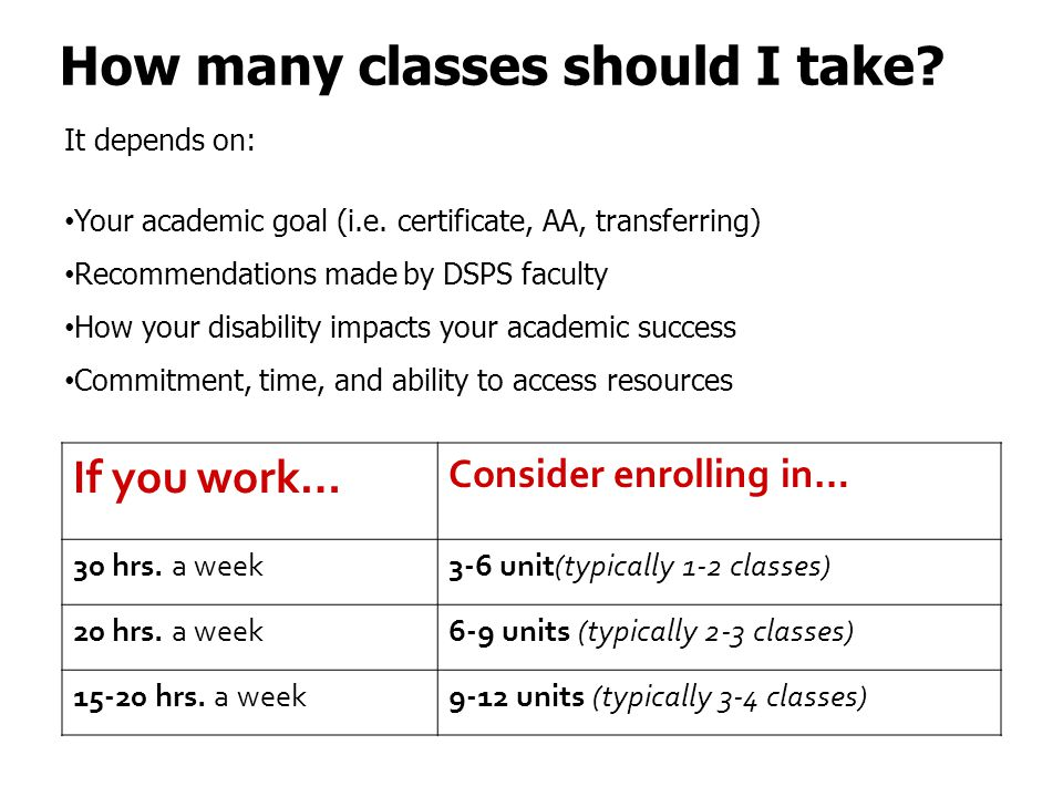 How many classes should I take? If you work… Consider enrolling in… 30 hrs. a week3-6 unit(typically 1-2 classes) 20 hrs. a week6-9 units (typically 2