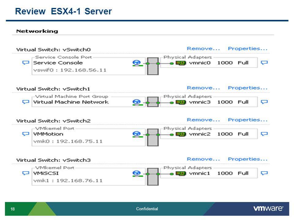 18 Confidential Review ESX4-1 Server