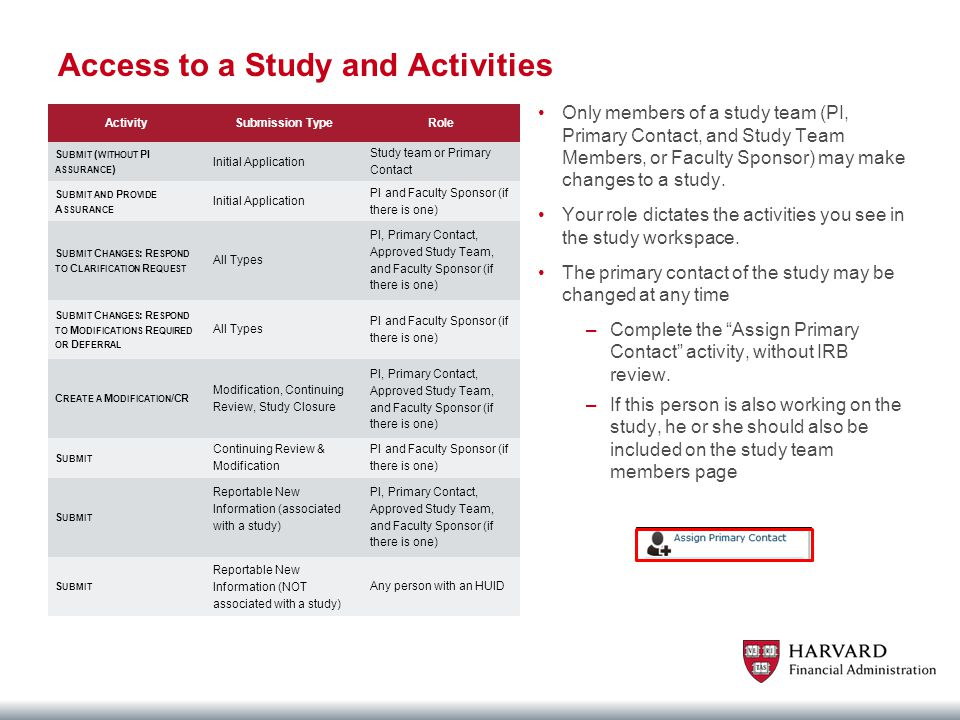 Access to a Study and Activities Only members of a study team (PI, Primary Contact, and Study Team Members, or Faculty Sponsor) may make changes to a study.