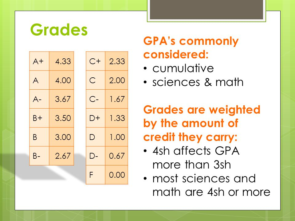 Grades GPAs commonly considered: cumulative sciences & math Grades are weighted by the amount of credit they carry: 4sh affects GPA more than 3sh most sciences and math are 4sh or more