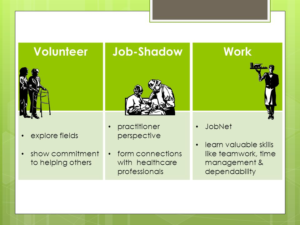 Volunteer explore fields show commitment to helping others Job-Shadow practitioner perspective form connections with healthcare professionals Work JobNet learn valuable skills like teamwork, time management & dependability