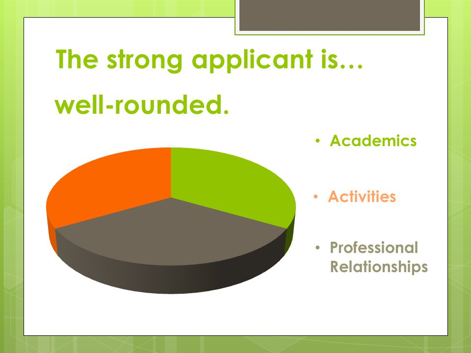 The strong applicant is… Academics Activities Professional Relationships