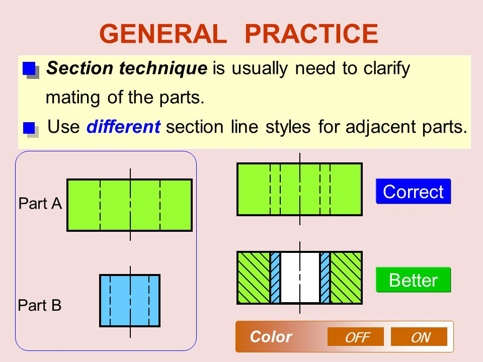 GENERAL PRACTICE Section technique is usually need to clarify mating of the parts. Correct Better Part A Part B OFF Use different section line styles
