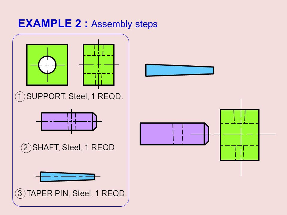 EXAMPLE 2 : Assembly steps 3 TAPER PIN, Steel, 1 REQD. 2 SHAFT, Steel, 1 REQD. 1 SUPPORT, Steel, 1 REQD.