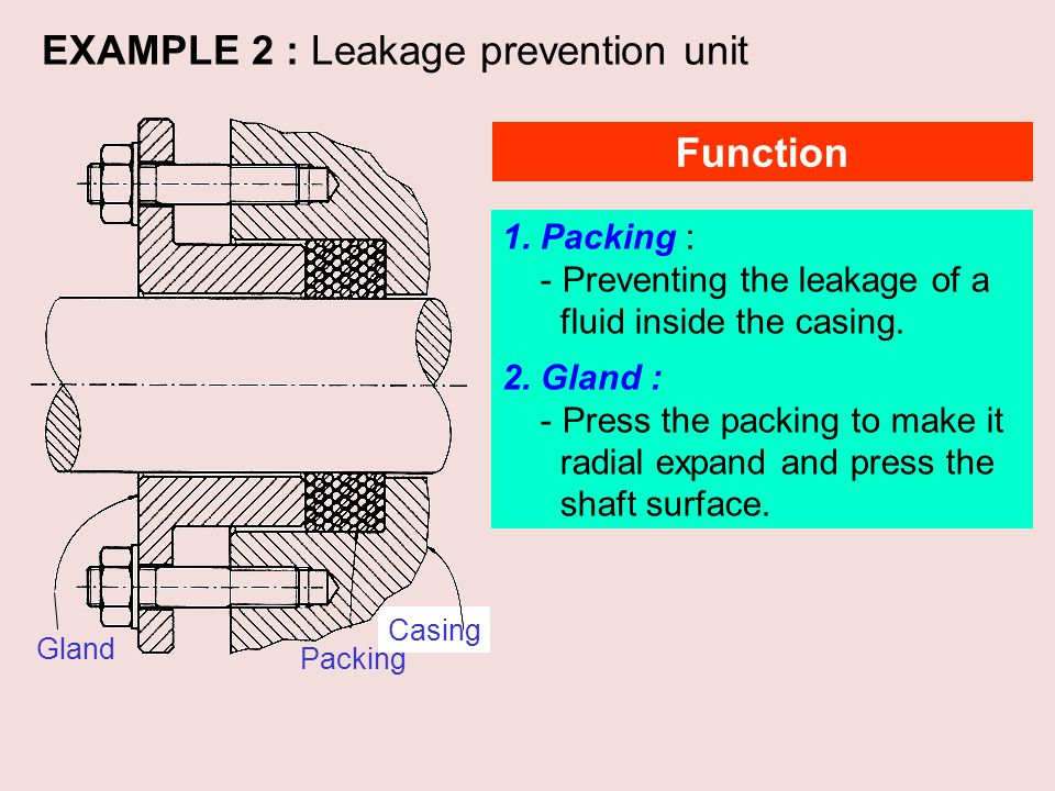 1. Packing : - Preventing the leakage of a fluid inside the casing. 2. Gland : - Press the packing to make it radial expand and press the shaft surfac