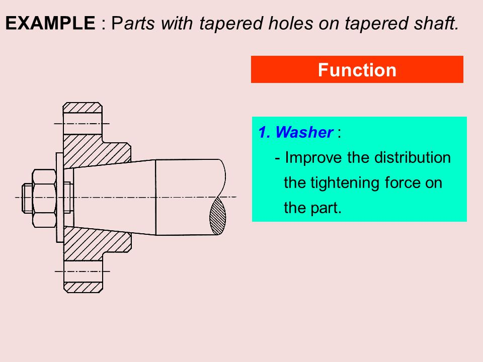 EXAMPLE : Parts with tapered holes on tapered shaft. 1. Washer : - Improve the distribution the tightening force on the part. Function
