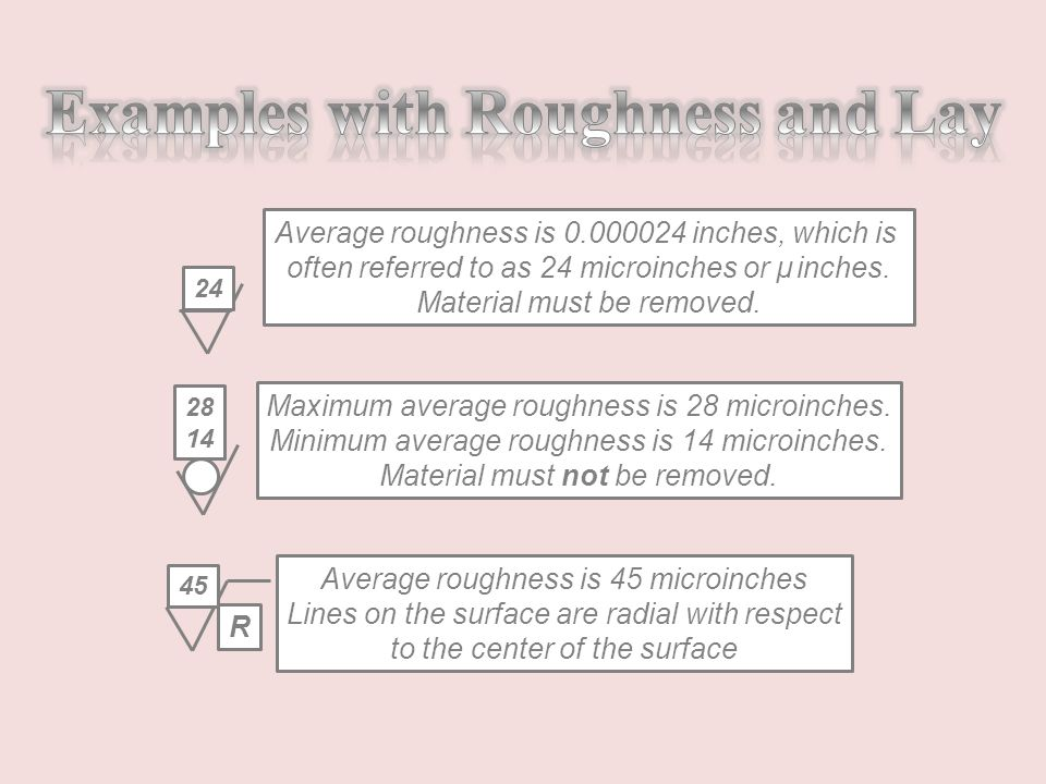 24 Average roughness is 0.000024 inches, which is often referred to as 24 microinches or µ inches. Material must be removed. 28 14 Maximum average rou