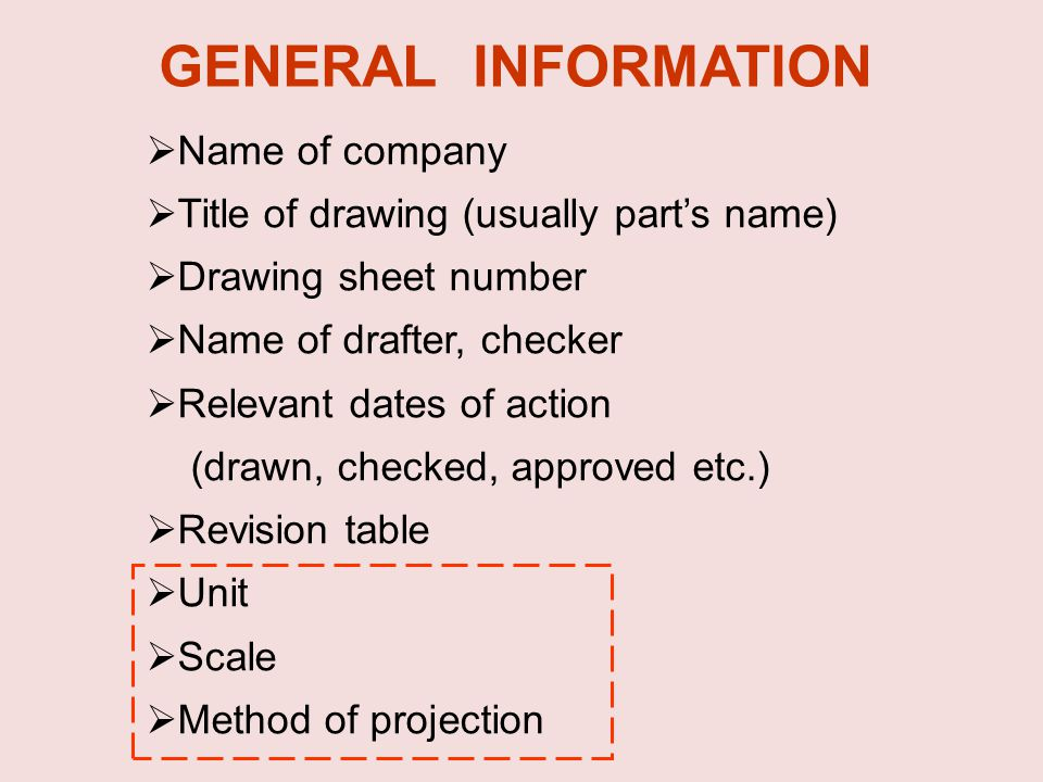 GENERAL INFORMATION Name of company Title of drawing (usually parts name) Drawing sheet number Name of drafter, checker Relevant dates of action (draw