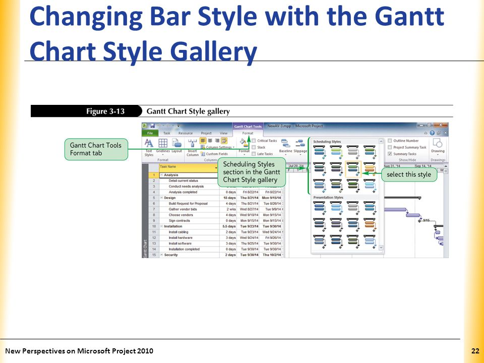XP Changing Bar Style with the Gantt Chart Style Gallery New Perspectives on Microsoft Project 201022
