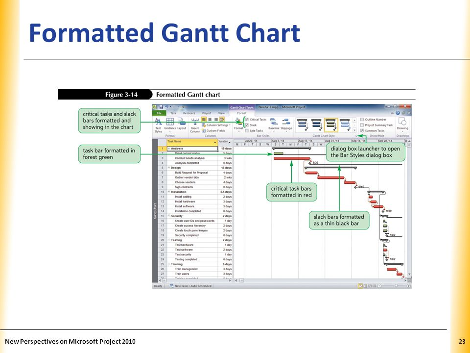 XP Formatted Gantt Chart New Perspectives on Microsoft Project 201023