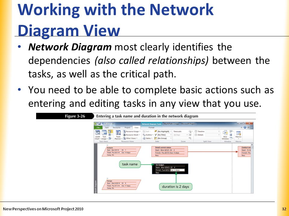 XP Working with the Network Diagram View Network Diagram most clearly identifies the dependencies (also called relationships) between the tasks, as we