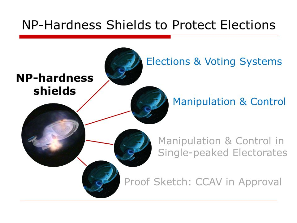 NP-Hardness Shields to Protect Elections NP-hardness shields Manipulation & Control in Single-peaked Electorates Elections & Voting Systems Manipulation & Control Proof Sketch: CCAV in Approval
