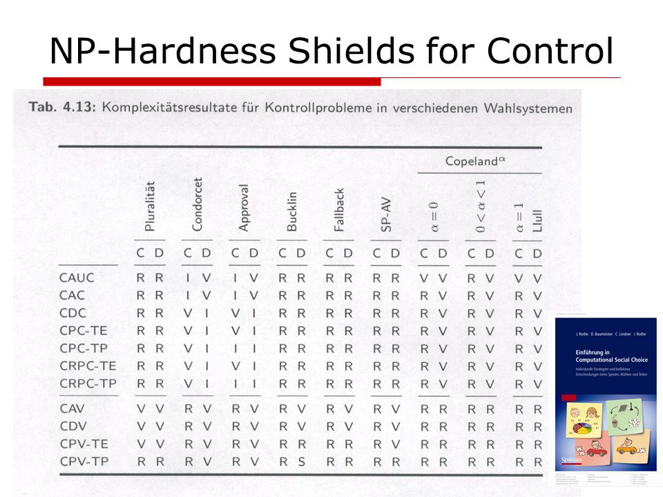 NP-Hardness Shields for Control