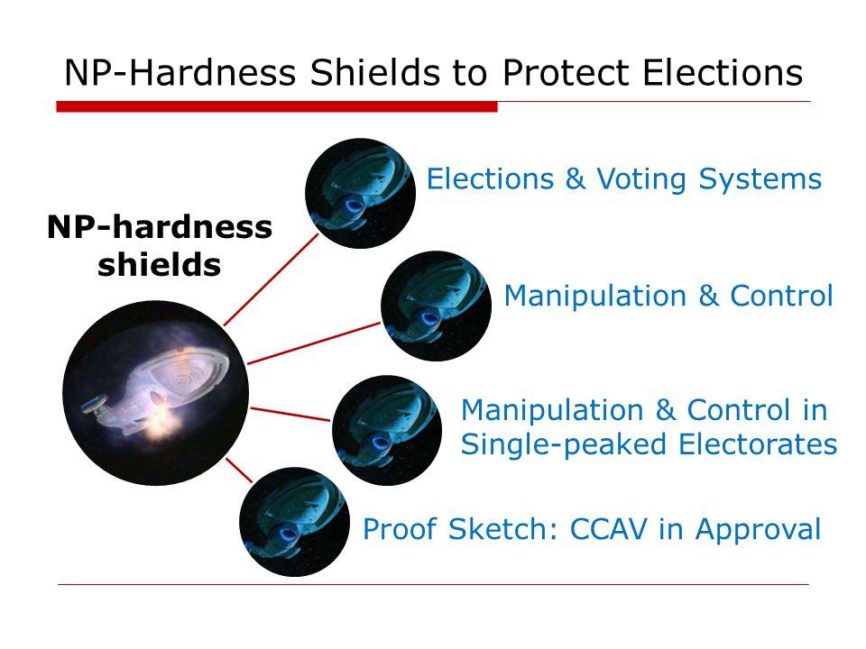 Voting Systems Round-based: Single Transferable Vote (STV) v 1 : v 2 : v 3 : v 4 : Round 1 over eliminate cand.