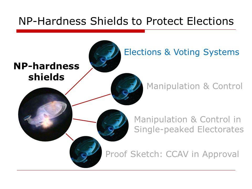 Voting Systems Level-based: Bucklin Voting (BV) v 1 : > > > v 2 : > > > v 3 : > > > v 4 : > > > v 5 : > > > 5 voters => strict majority threshold is 3 Lvl 11220
