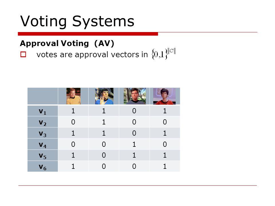 Voting Systems Level-based: Bucklin Voting (BV) v 1 : > > > v 2 : > > > v 3 : > > > v 4 : > > > Level 2 Bucklin v 5 : > > > winners: 5 voters => strict majority threshold is 3 Lvl 11220 Lvl 22233