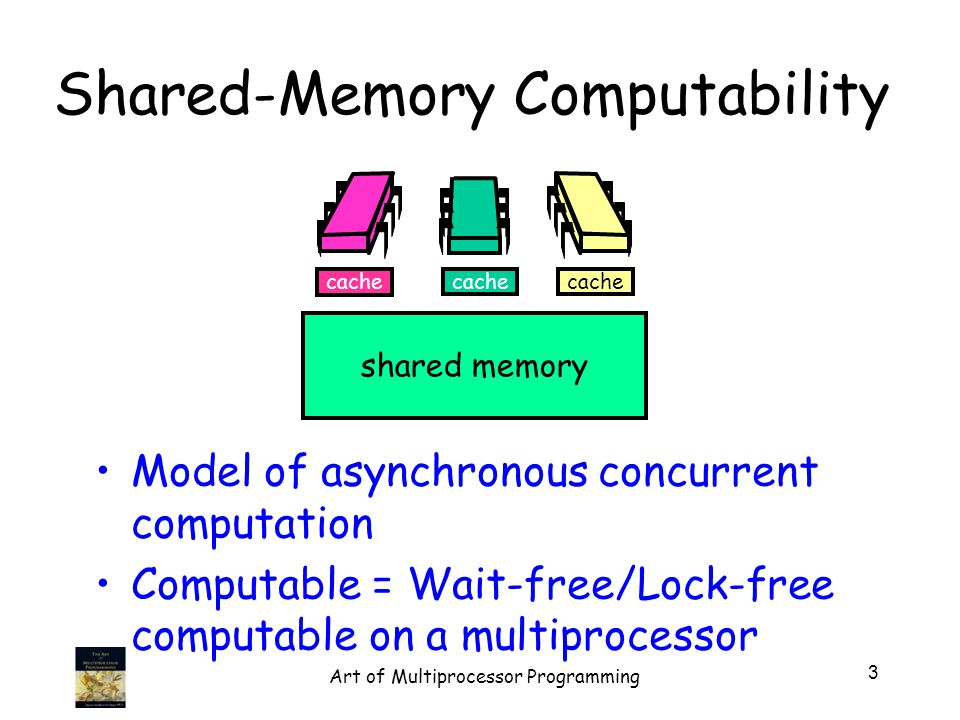 Shared-Memory Computability Model of asynchronous concurrent computation Computable = Wait-free/Lock-free computable on a multiprocessor cache shared memory cache 3 Art of Multiprocessor Programming