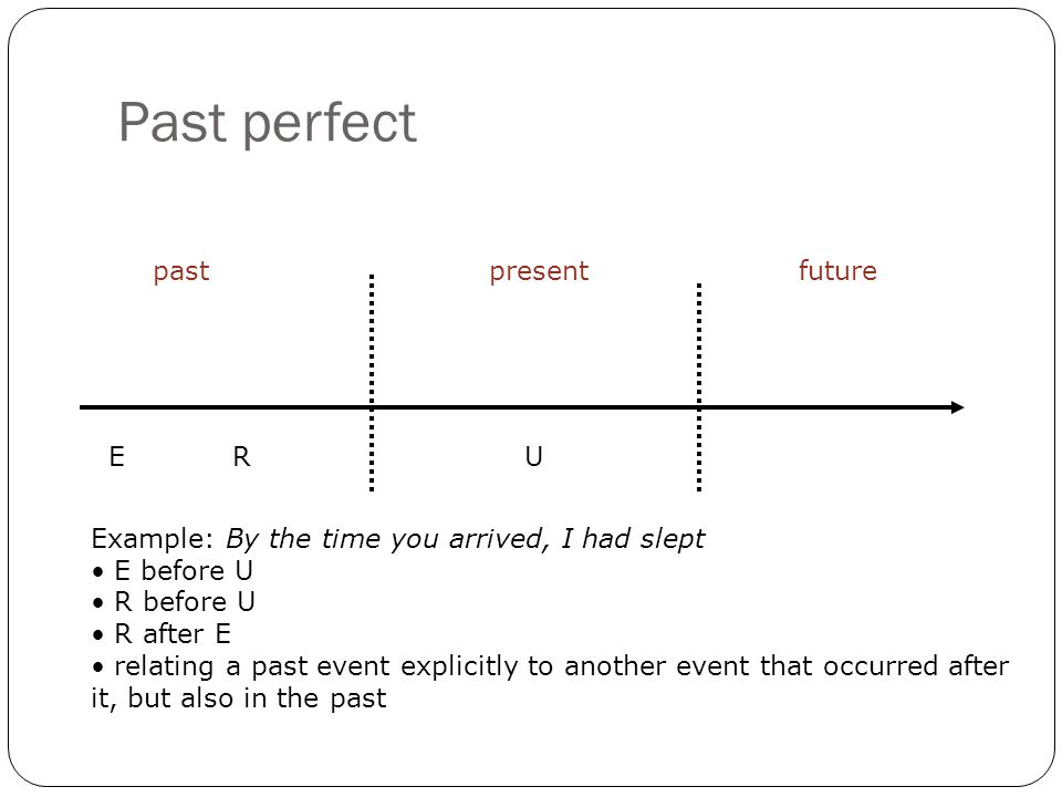 Past perfect pastpresentfuture R Example: By the time you arrived, I had slept E before U R before U R after E relating a past event explicitly to another event that occurred after it, but also in the past EU