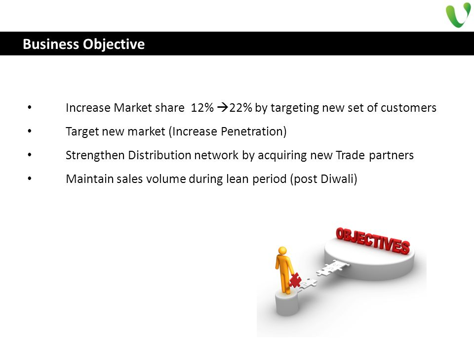 Increase Market share 12% 22% by targeting new set of customers Target new market (Increase Penetration) Strengthen Distribution network by acquiring