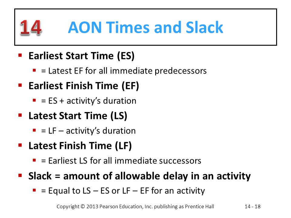 Copyright © 2013 Pearson Education, Inc. publishing as Prentice Hall14 - 18 AON Times and Slack Earliest Start Time (ES) = Latest EF for all immediate