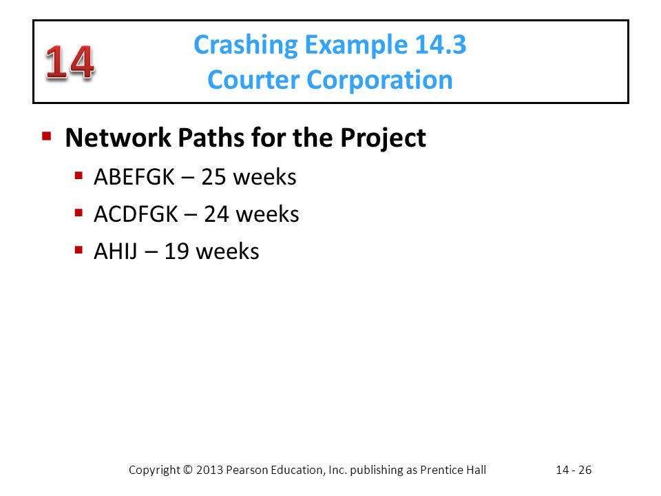 Copyright © 2013 Pearson Education, Inc. publishing as Prentice Hall14 - 26 Crashing Example 14.3 Courter Corporation Network Paths for the Project AB
