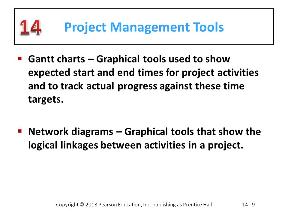 Copyright © 2013 Pearson Education, Inc. publishing as Prentice Hall14 - 9 Project Management Tools Gantt charts – Graphical tools used to show expect