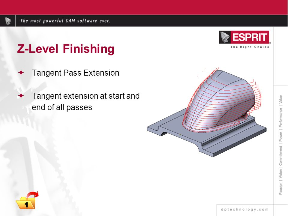 Z-Level Finishing Tangent Pass Extension Tangent extension at start and end of all passes