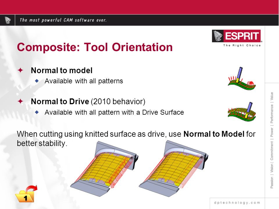 Composite: Tool Orientation Normal to model Available with all patterns Normal to Drive (2010 behavior) Available with all pattern with a Drive Surface When cutting using knitted surface as drive, use Normal to Model for better stability.