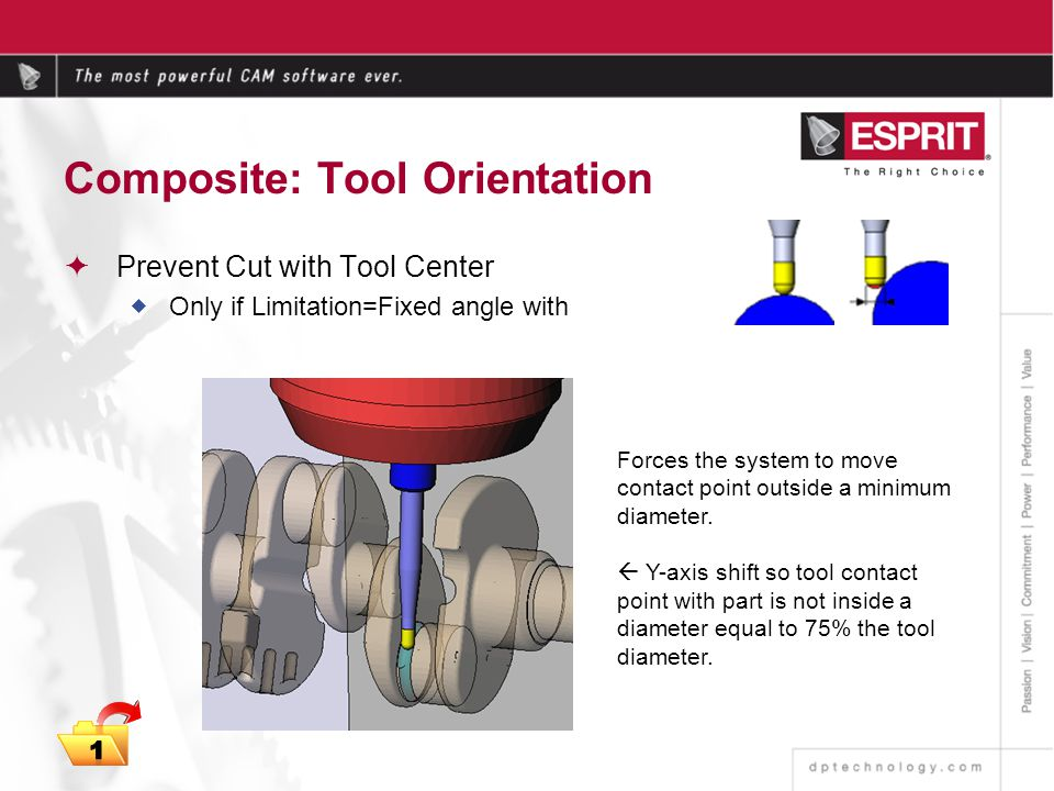 Composite: Tool Orientation Prevent Cut with Tool Center Only if Limitation=Fixed angle with Forces the system to move contact point outside a minimum diameter.