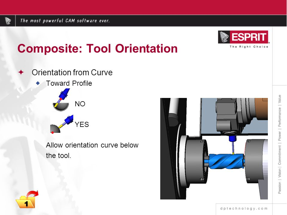 Composite: Tool Orientation Orientation from Curve Toward Profile NO YES Allow orientation curve below the tool.