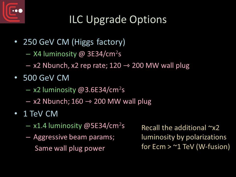 ILC Upgrade Options 250 GeV CM (Higgs factory) – X4 luminosity @ 3E34/cm 2 s – x2 Nbunch, x2 rep rate; 120 200 MW wall plug 500 GeV CM – x2 luminosity @3.6E34/cm 2 s – x2 Nbunch; 160 200 MW wall plug 1 TeV CM – x1.4 luminosity @5E34/cm 2 s – Aggressive beam params; Same wall plug power Recall the additional ~x2 luminosity by polarizations for Ecm > ~1 TeV (W-fusion)