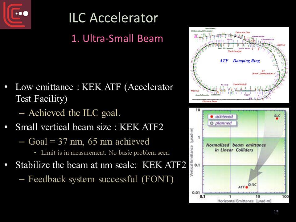 13 Low emittance : KEK ATF (Accelerator Test Facility) – Achieved the ILC goal.