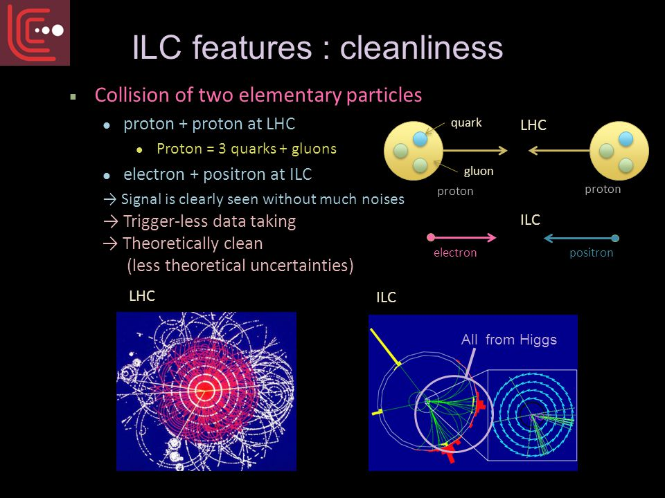 ILC features : control Initial state of electron-positron interaction : Energy-momentum 4-vector is specified Electron polarization (80%~90%) is specified Positron polarization (60%) is optional (30% comes for free) LHC ILC Energy-momentum 4-vector e.g.