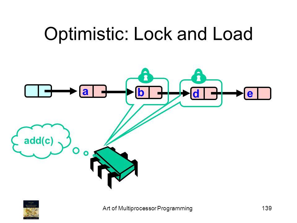 Art of Multiprocessor Programming139 Optimistic: Lock and Load b d e a add(c)