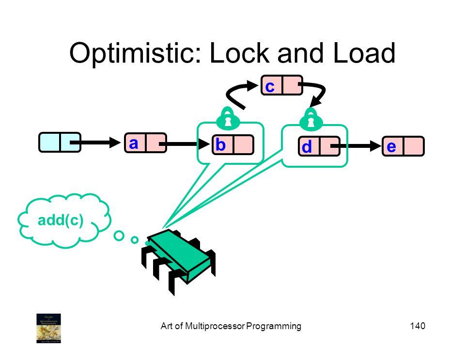 Art of Multiprocessor Programming140 Optimistic: Lock and Load b d e a add(c) c