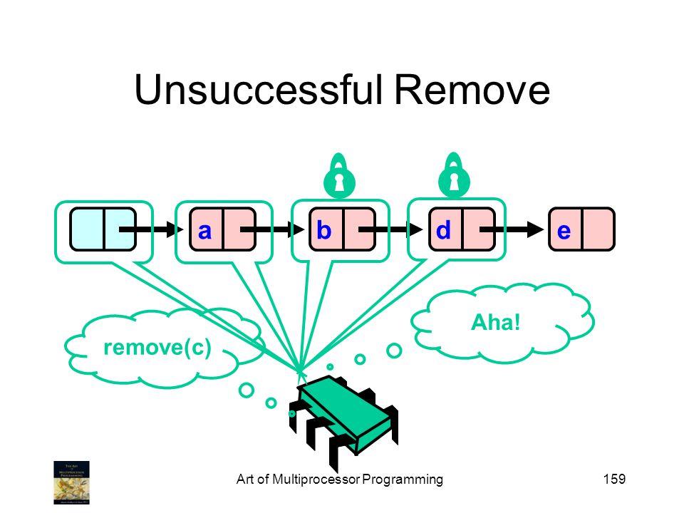 Art of Multiprocessor Programming159 Unsuccessful Remove abde remove(c) Aha!