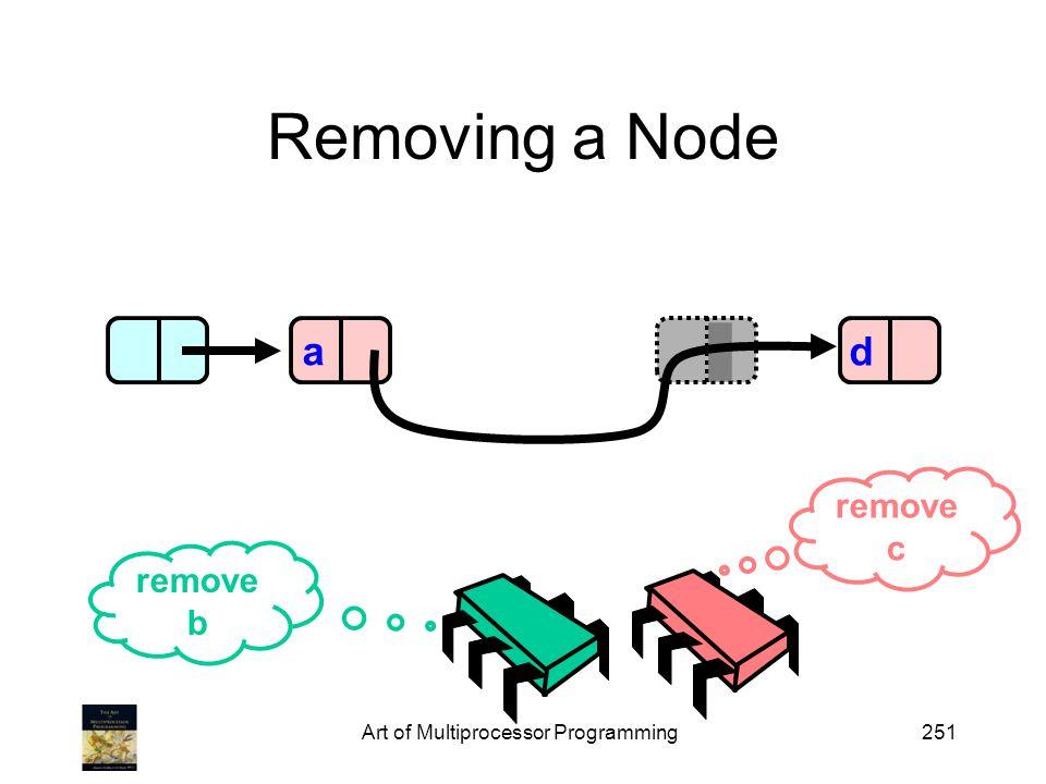 Art of Multiprocessor Programming251 Removing a Node ad remove b remove c