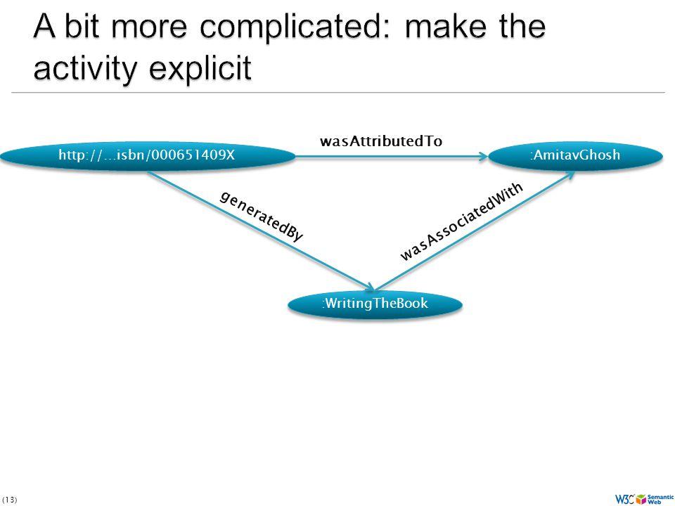 (13) generatedBy wasAssociatedWith wasAttributedTo http://…isbn/000651409X :AmitavGhosh :WritingTheBook