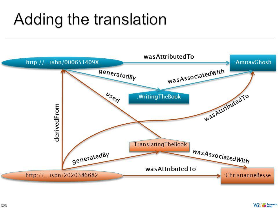 (20) generatedBy wasAssociatedWith wasAttributedTo :AmitavGhosh http://…isbn/000651409X used wasAttributedTo derivedFrom : WritingTheBook wasAttributedTo wasAssociatedWith generatedBy :TranslatingTheBook http://…isbn/2020386682 :ChristianneBesse