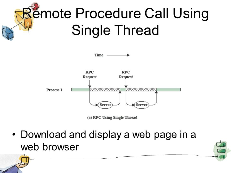 Remote Procedure Call Using Single Thread Download and display a web page in a web browser
